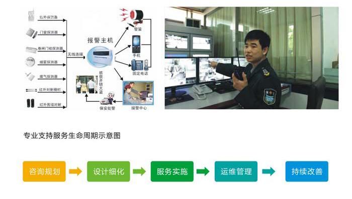 技保设备维保服务系统.jpg